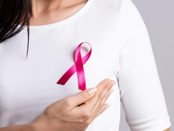Determine risk factors of Breast Cancer