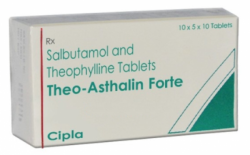 Box of generic Albuterol (4mg) + Theophylline (200mg) Tab